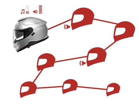 SRL2 Bluetooth Communication Device for SHOEI Helmets